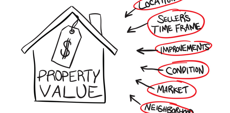 Set an Asking Price that's Right with These 5 Tips